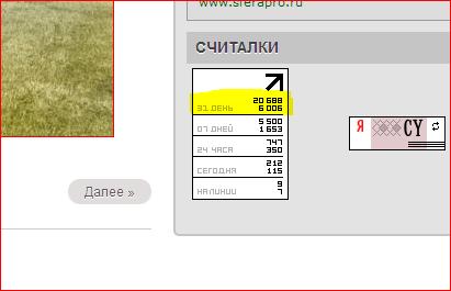 посещаемость glazovo7.ru