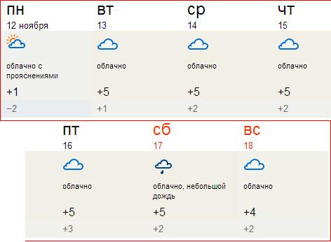 прогноз погоды 12-18 ноября 2012