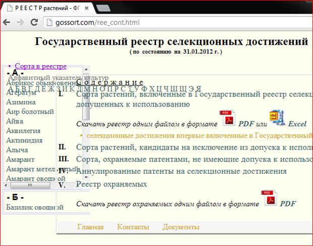 gossort.com