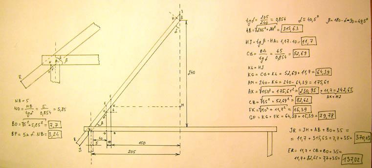 Расчёт составных частей стропил