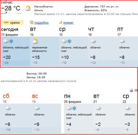 Погода 13-02-2012
