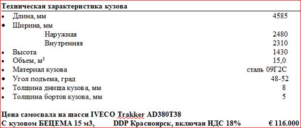 кузов БЕЦЕМА 15 м3