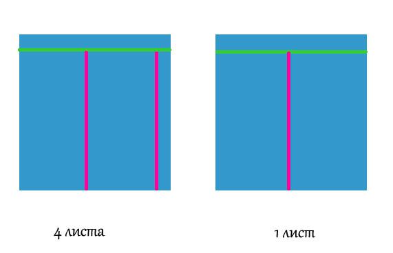 схема распила листов стекла