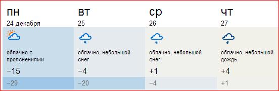 потеплеет на 30 градусов