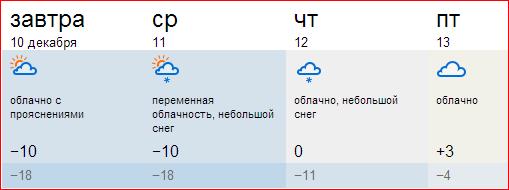 перепад температуры в 21 градус