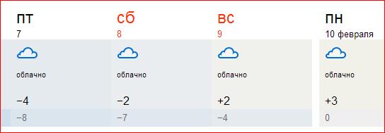 Погода в феврале 2014 года. Москва